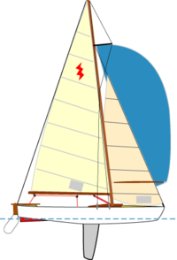Source: en.wikipedia.org