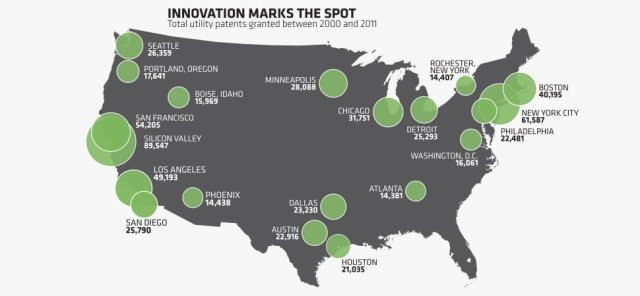 Source:  inc.com/magazine/201404/lydia-belanger/the-most-innovative-cities.html